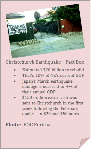 Christchurch earthquake 2011 - Fact box
