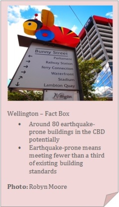 Wellington Fact Box